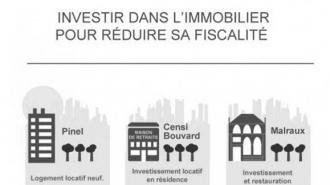 Investir dans l'immobilier pour réduire sa fiscalité