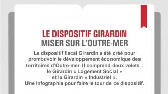 Le dispositif Girardin : miser sur l'Outre-mer